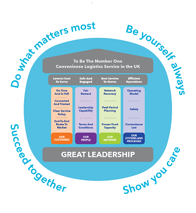Leadership Triangle.png