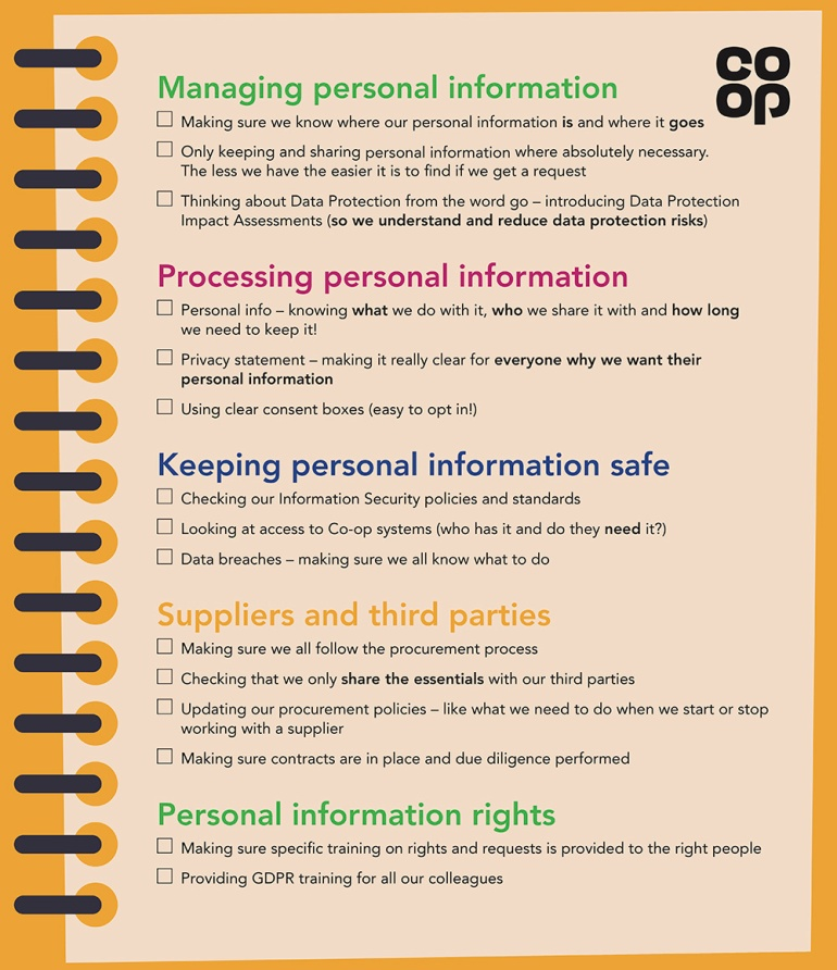 Checklist graphic listing things colleagues can do to prepare for GDPR